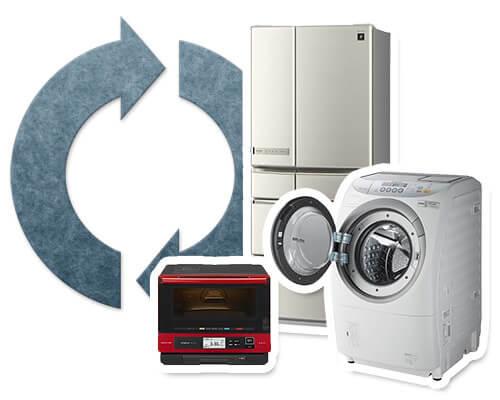 家電のリサイクル・買取
